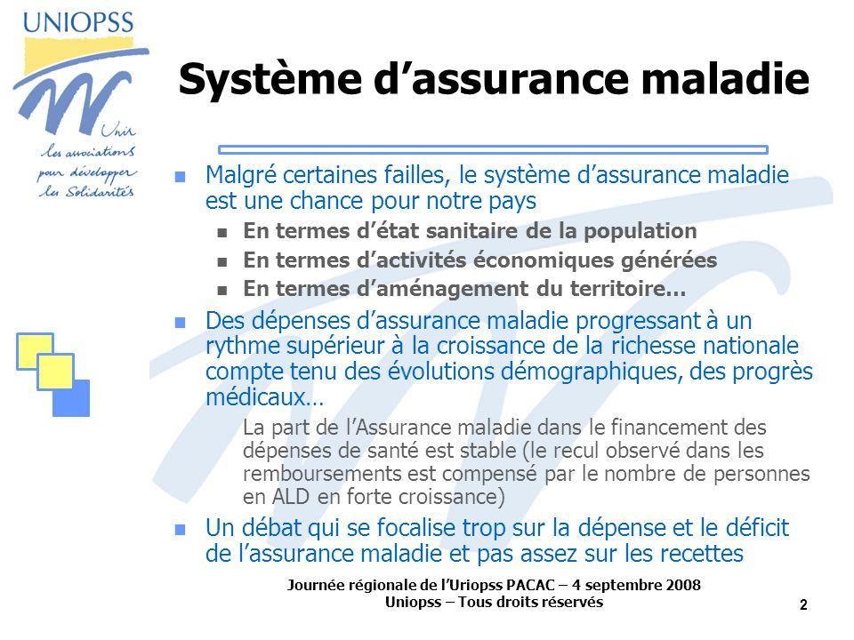 Journée régionale de lUriopss PACAC – 4 septembre 2008 Uniopss – Tous droits réservés 2 Système dassurance maladie Malgré certaines failles, le systèm