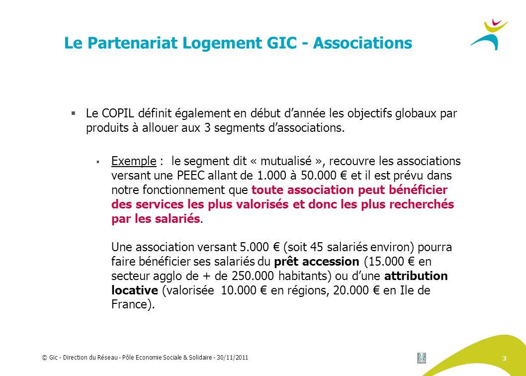 3 © Gic - Direction du Réseau - Pôle Economie Sociale & Solidaire - 30/11/2011 Le Partenariat Logement GIC - Associations Le COPIL définit également e