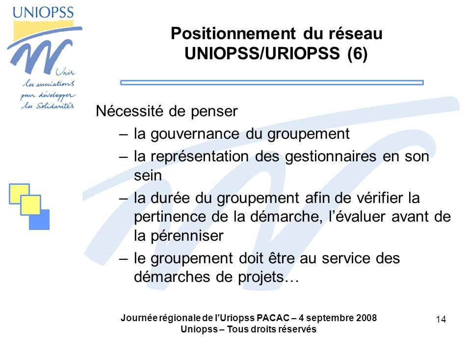 Journée régionale de lUriopss PACAC – 4 septembre 2008 Uniopss – Tous droits réservés 14 Positionnement du réseau UNIOPSS/URIOPSS (6) Nécessité de pen