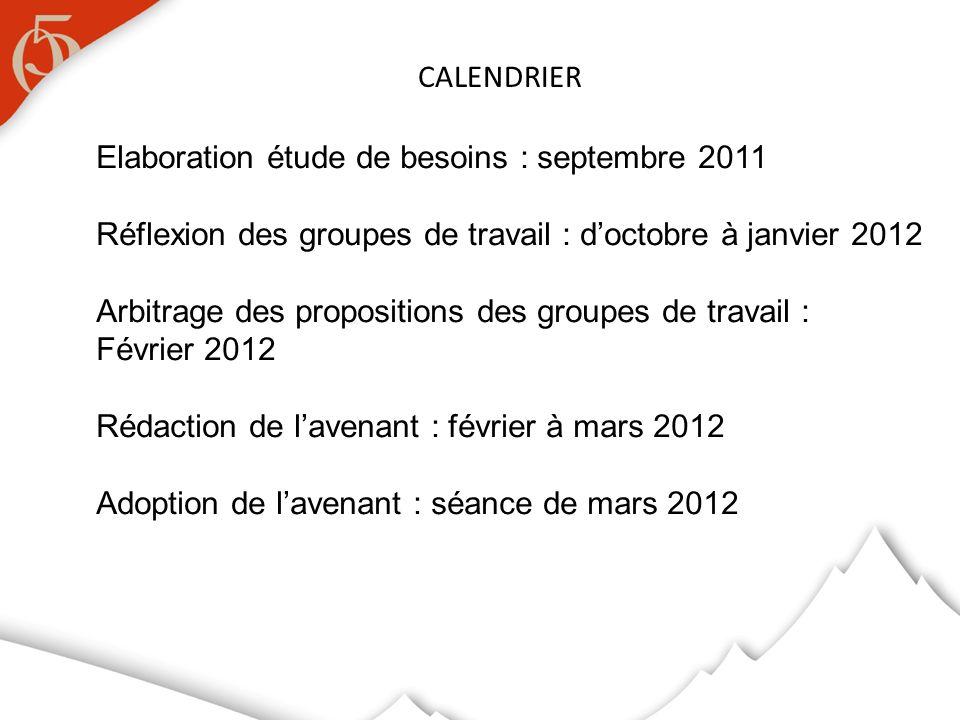 CALENDRIER Elaboration étude de besoins : septembre 2011 Réflexion des groupes de travail : doctobre à janvier 2012 Arbitrage des propositions des gro