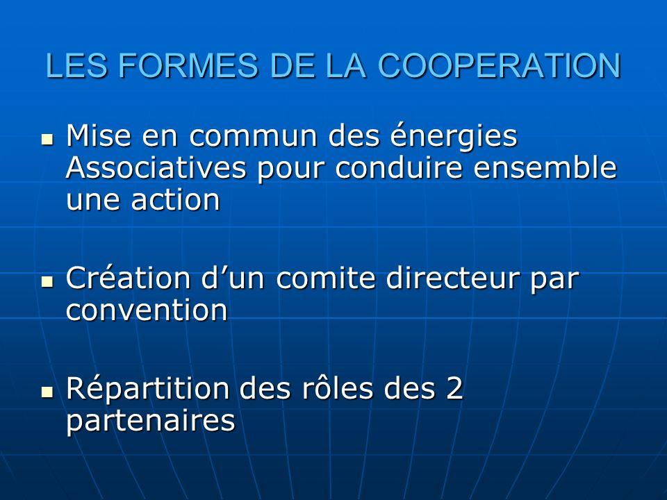 LES FORMES DE LA COOPERATION Mise en commun des énergies Associatives pour conduire ensemble une action Mise en commun des énergies Associatives pour conduire ensemble une action Création dun comite directeur par convention Création dun comite directeur par convention Répartition des rôles des 2 partenaires Répartition des rôles des 2 partenaires