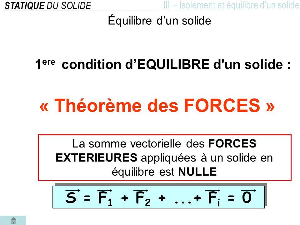 STATIQUE DU SOLIDE III – Isolement et équilibre dun solide Équilibre dun solide Théorème des forces Prenons lexemple dun objet soutenu avec un fil : Que subit l objet .