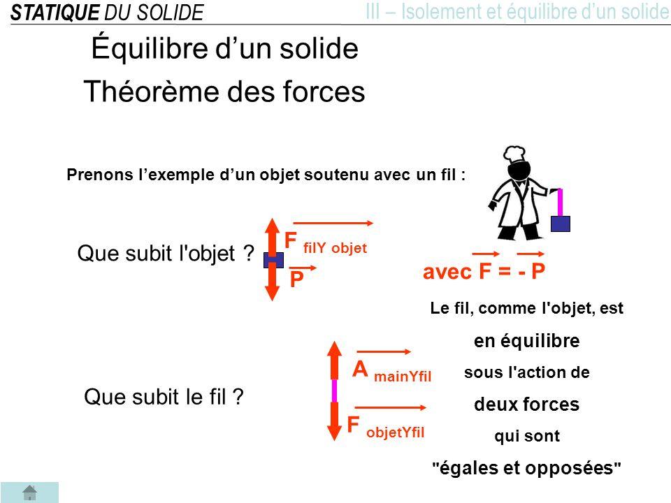 STATIQUE DU SOLIDE III – Isolement et équilibre dun solide Équilibre dun solide Reprenons lexemple de la porte… F2 F1 Mais quen est-il des moments .