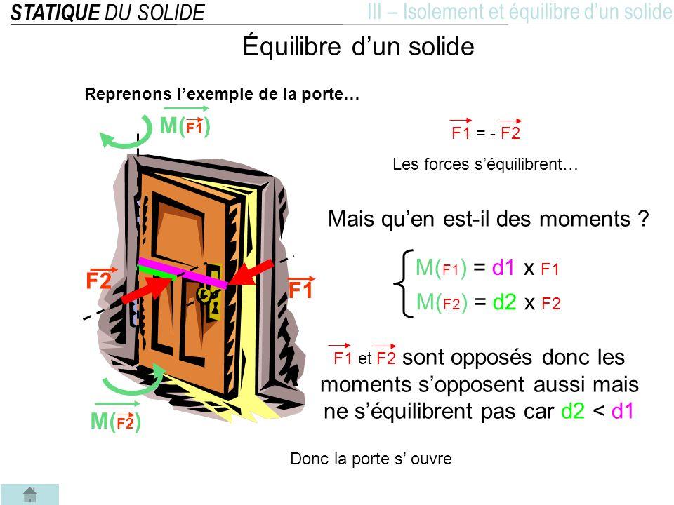 STATIQUE DU SOLIDE III – Isolement et équilibre dun solide Équilibre dun solide 2 eme condition dEQUILIBRE d un solide La somme des MOMENTS DES FORCES EXTERIEURES appliqués à un solide en équilibre est NULLE « Théorème des MOMENTS » M A =M A (F1) + M A (F2) +...+ M A (Fi) = 0