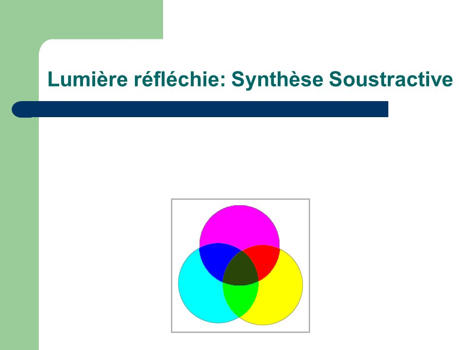 Lumière réfléchie: Synthèse Soustractive