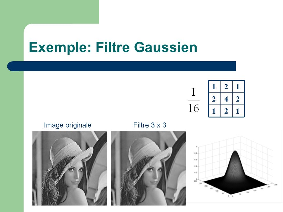 Exemple: Filtre Gaussien 121 242 121 Image originaleFiltre 3 x 3