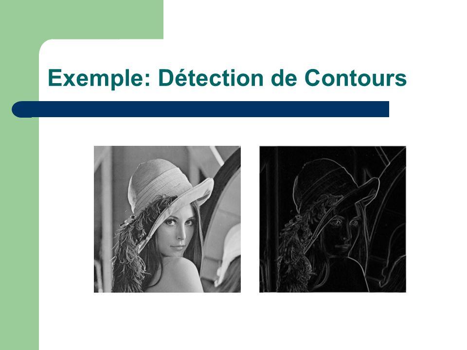 Exemple: Détection de Contours