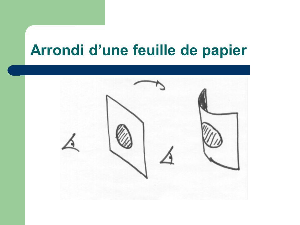 Arrondi dune feuille de papier