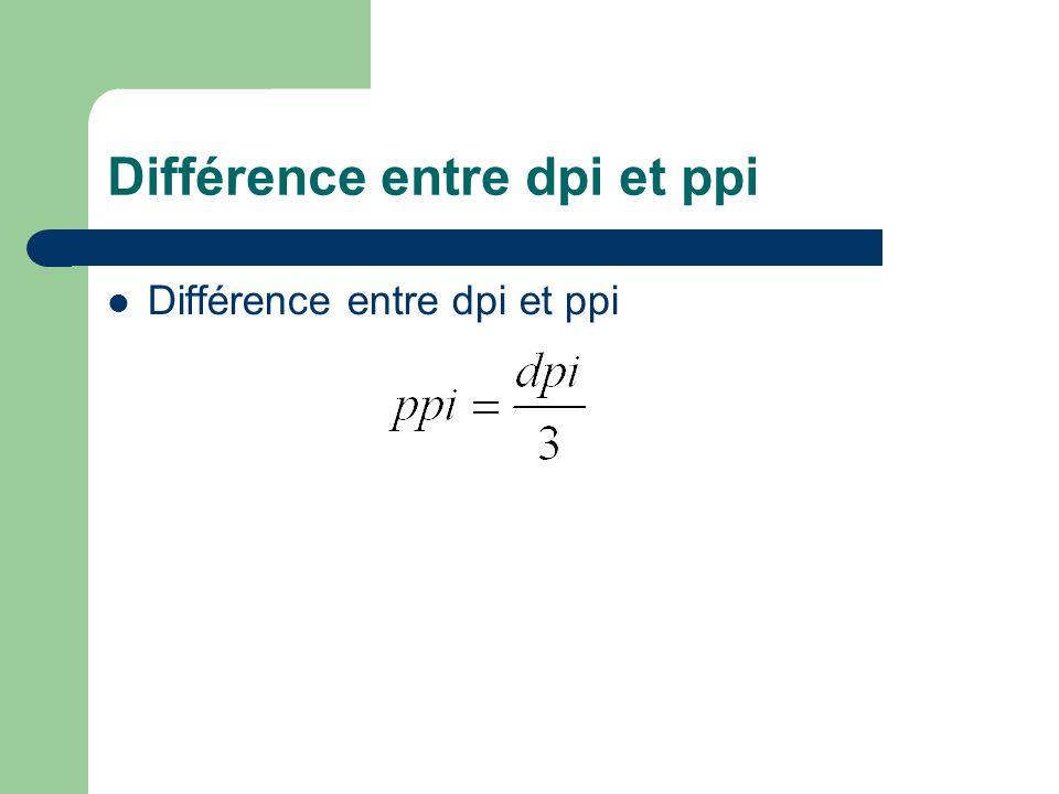 Différence entre dpi et ppi