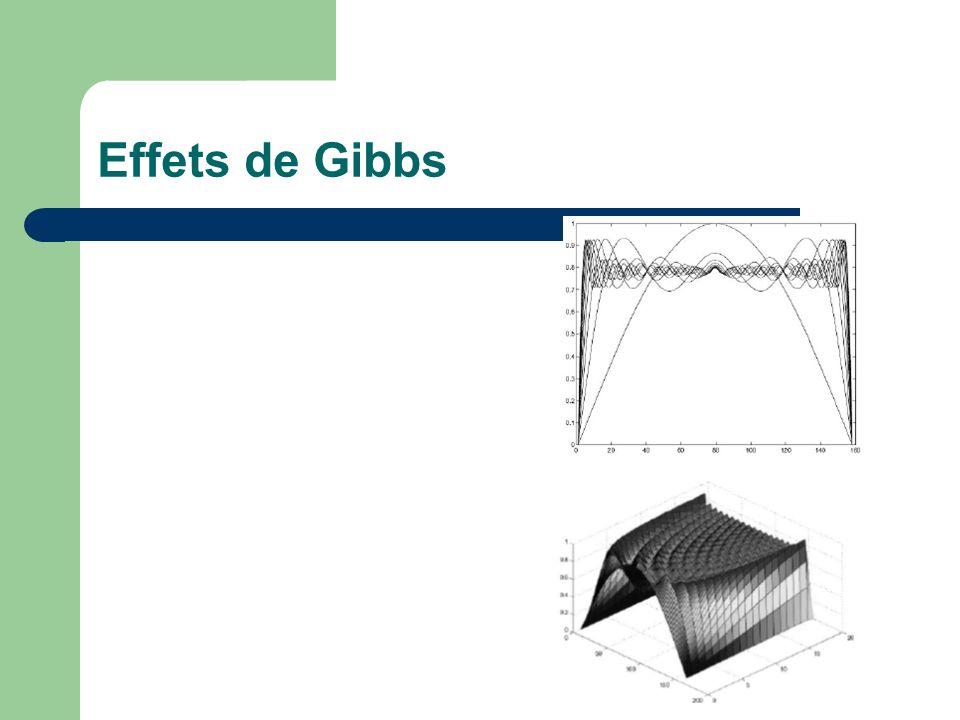 Effets de Gibbs