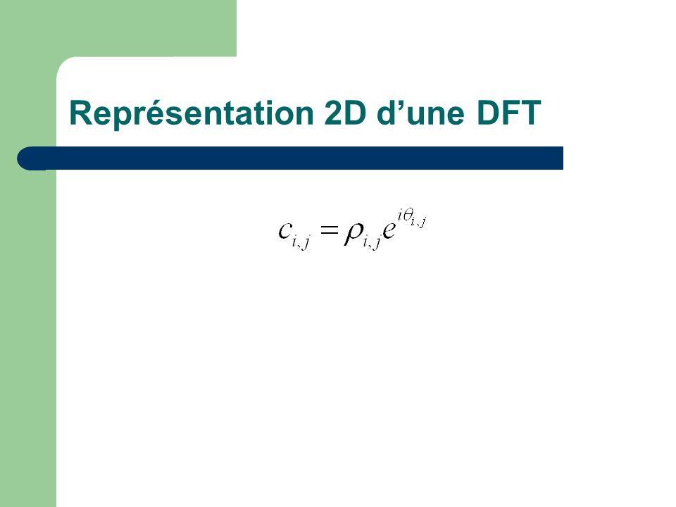 Représentation 2D dune DFT
