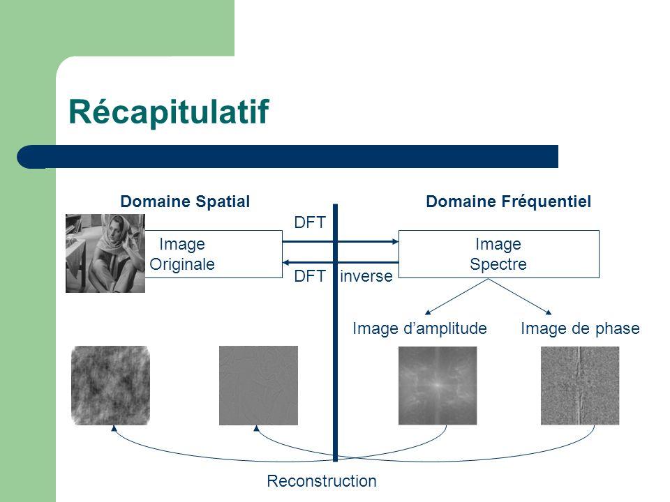 Récapitulatif Domaine SpatialDomaine Fréquentiel Image Originale Image Spectre DFT DFT inverse Image damplitudeImage de phase Reconstruction