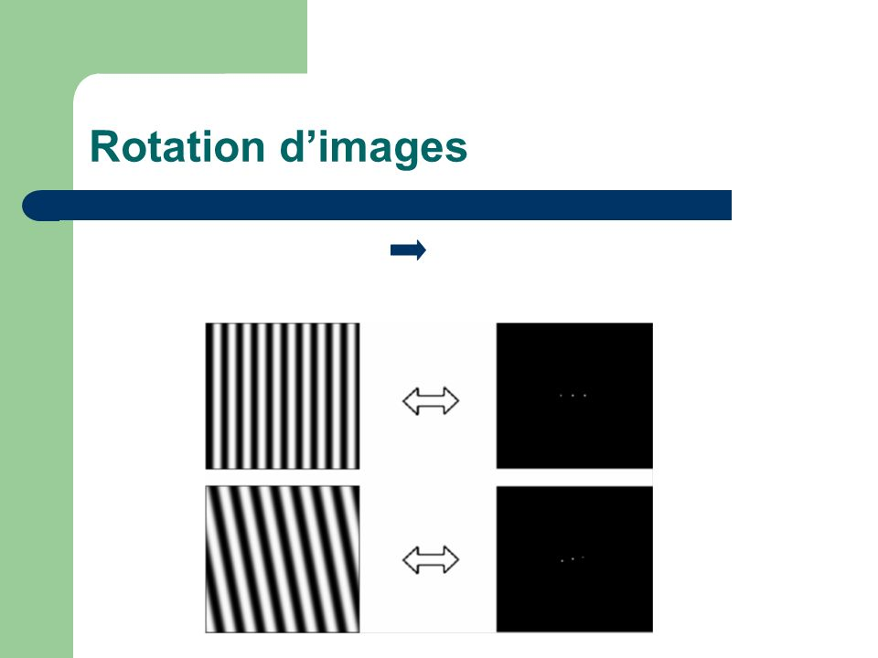 Rotation dimages