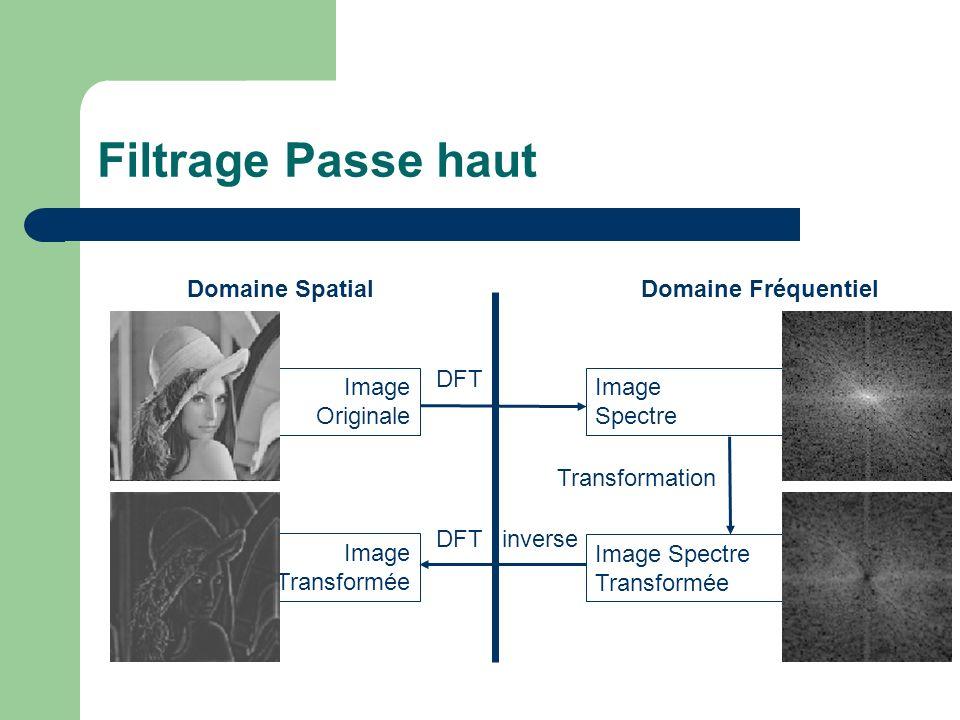 Filtrage Passe haut Domaine SpatialDomaine Fréquentiel Image Originale Image Spectre Image Spectre Transformée Image Transformée DFT DFT inverse Transformation