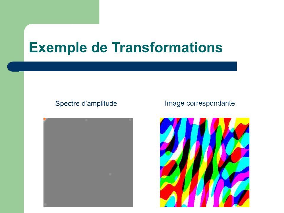 Spectre damplitude Image correspondante