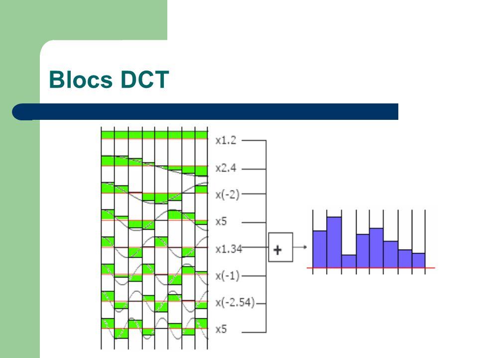Blocs DCT