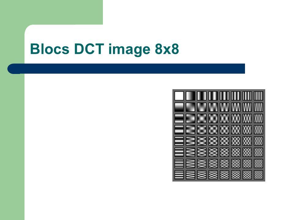 Blocs DCT image 8x8
