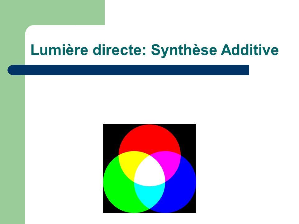 Lumière directe: Synthèse Additive