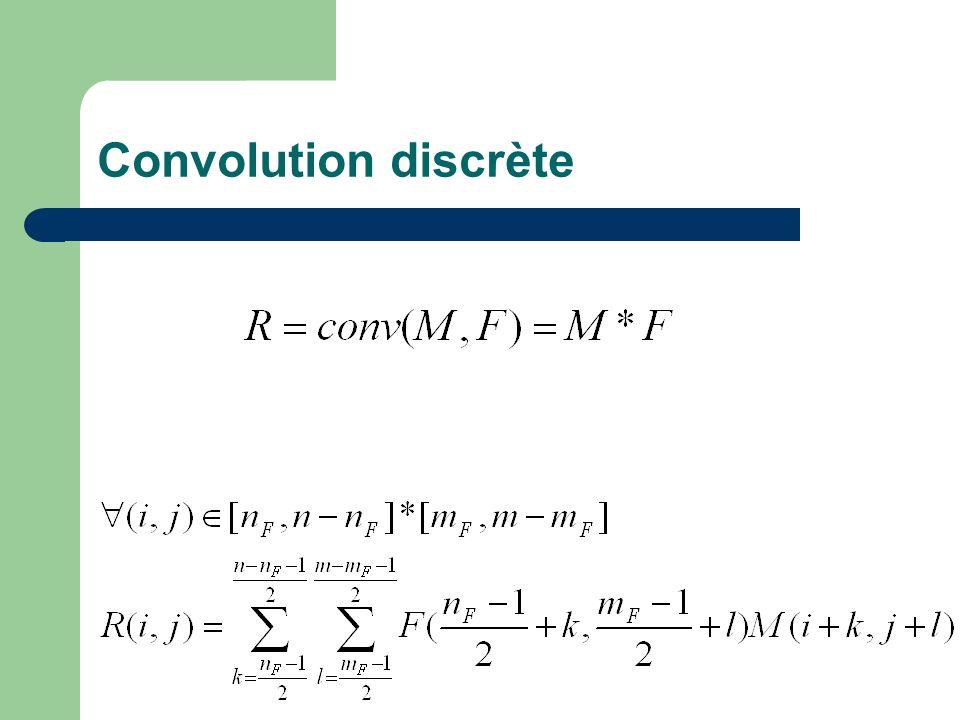 Convolution discrète