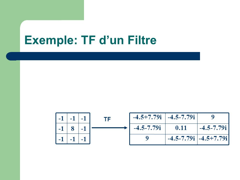 Exemple: TF dun Filtre 8 -4.5+7.79i-4.5-7.79i9 0.11-4.5-7.79i 9 -4.5+7.79i TF