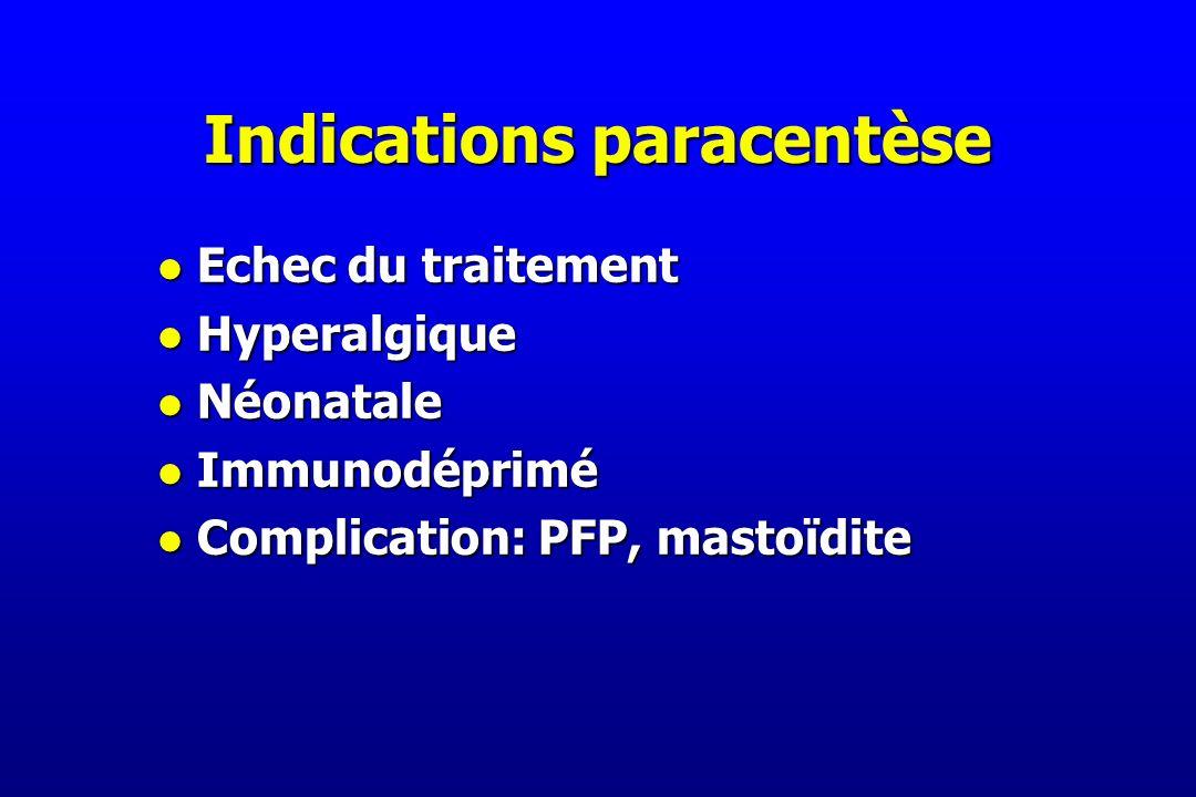 Indications paracentèse l Echec du traitement l Hyperalgique l Néonatale l Immunodéprimé l Complication: PFP, mastoïdite