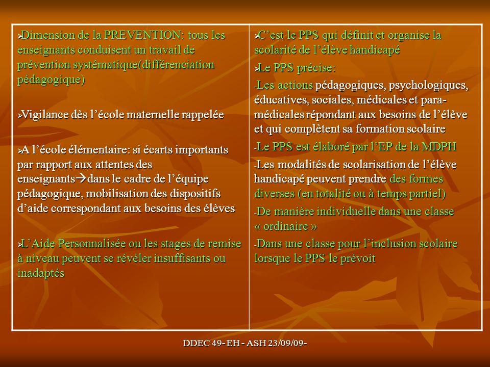 DDEC 49- EH - ASH 23/09/09- Dimension de la PREVENTION: tous les enseignants conduisent un travail de prévention systématique(différenciation pédagogique) Dimension de la PREVENTION: tous les enseignants conduisent un travail de prévention systématique(différenciation pédagogique) Vigilance dès lécole maternelle rappelée Vigilance dès lécole maternelle rappelée A lécole élémentaire: si écarts importants par rapport aux attentes des enseignants dans le cadre de léquipe pédagogique, mobilisation des dispositifs daide correspondant aux besoins des élèves A lécole élémentaire: si écarts importants par rapport aux attentes des enseignants dans le cadre de léquipe pédagogique, mobilisation des dispositifs daide correspondant aux besoins des élèves LAide Personnalisée ou les stages de remise à niveau peuvent se révéler insuffisants ou inadaptés LAide Personnalisée ou les stages de remise à niveau peuvent se révéler insuffisants ou inadaptés Cest le PPS qui définit et organise la scolarité de lélève handicapé Cest le PPS qui définit et organise la scolarité de lélève handicapé Le PPS précise: Le PPS précise: - Les actions pédagogiques, psychologiques, éducatives, sociales, médicales et para- médicales répondant aux besoins de lélève et qui complètent sa formation scolaire - Le PPS est élaboré par lEP de la MDPH - Les modalités de scolarisation de lélève handicapé peuvent prendre des formes diverses (en totalité ou à temps partiel) - De manière individuelle dans une classe « ordinaire » - Dans une classe pour linclusion scolaire lorsque le PPS le prévoit