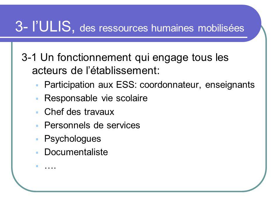 3- lULIS, des ressources humaines mobilisées 3-2 Le COORDONNATEUR de lULIS Enseignant titulaire du CAPA-SH ou du 2CA-SH 1 ère mission: Adaptation de lenseignement: proposer les situations dapprentissage en lien avec le handicap.
