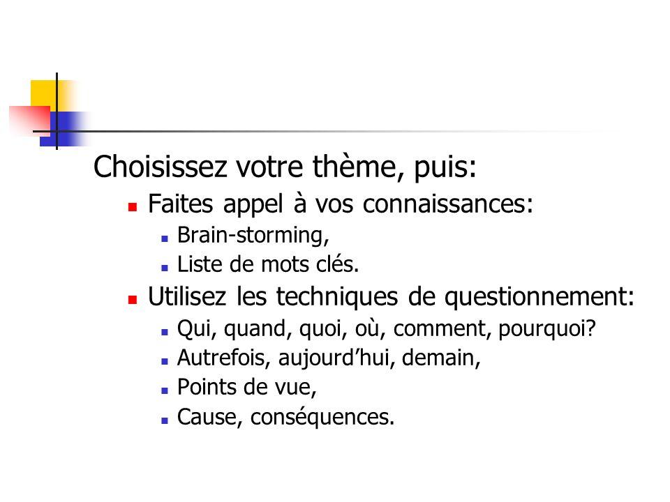 Choisissez votre thème, puis: Faites appel à vos connaissances: Brain-storming, Liste de mots clés. Utilisez les techniques de questionnement: Qui, qu