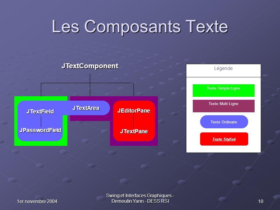 101er novembre 2004 Swing et Interfaces Graphiques - Demoulin Yann - DESS RSI Les Composants Texte JTextFieldJPasswordField JTextArea JEditorPaneJText