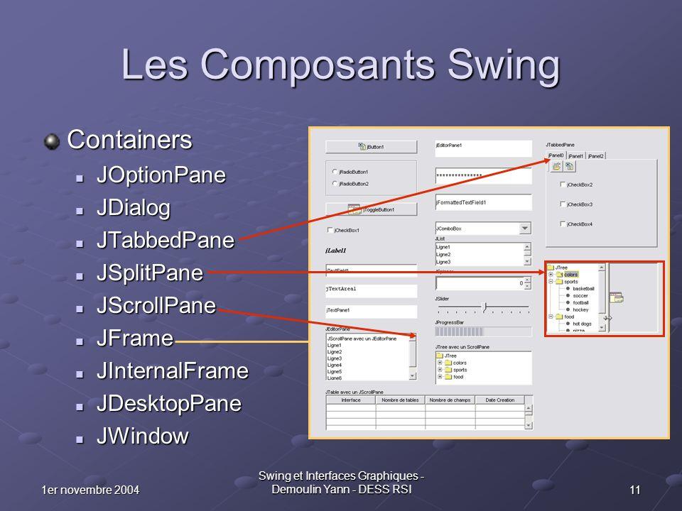 111er novembre 2004 Swing et Interfaces Graphiques - Demoulin Yann - DESS RSI Les Composants Swing Containers JOptionPane JOptionPane JDialog JDialog