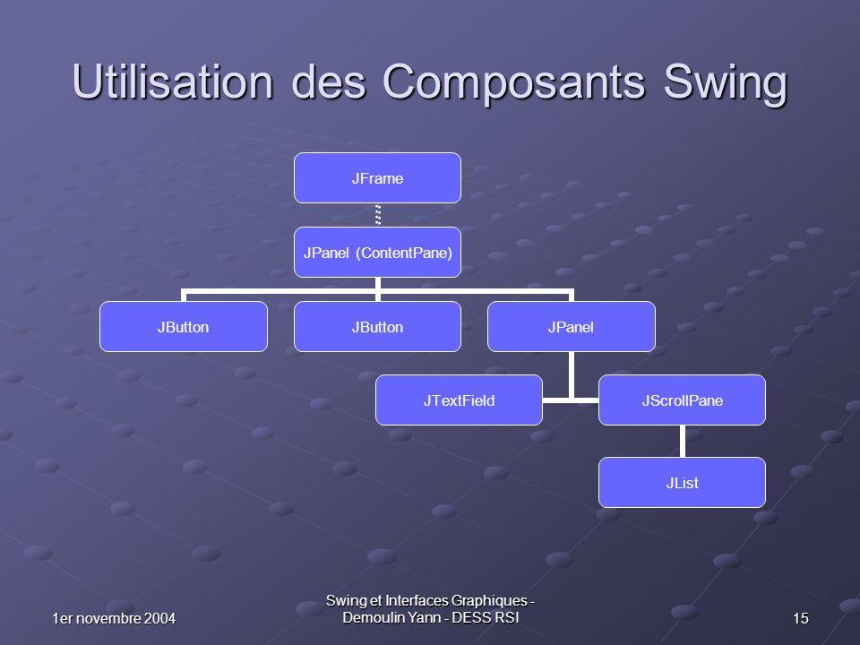 151er novembre 2004 Swing et Interfaces Graphiques - Demoulin Yann - DESS RSI Utilisation des Composants Swing JFrame JPanel (ContentPane) JButton JPa