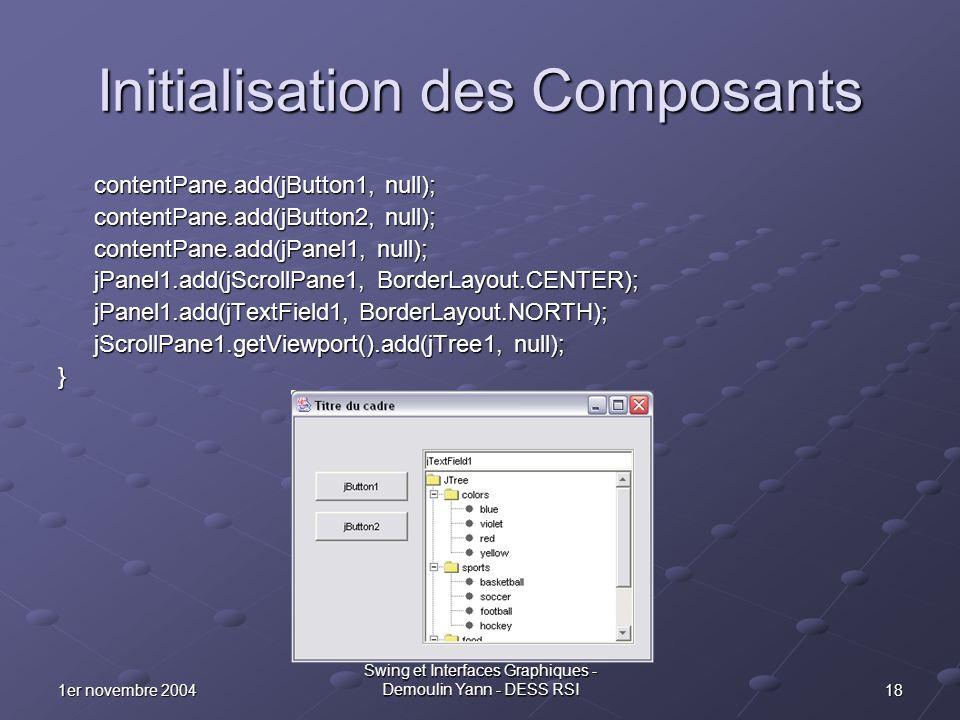 181er novembre 2004 Swing et Interfaces Graphiques - Demoulin Yann - DESS RSI Initialisation des Composants contentPane.add(jButton1, null); contentPa
