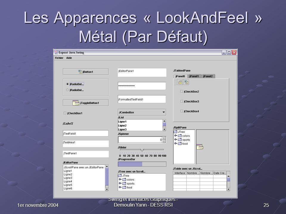 251er novembre 2004 Swing et Interfaces Graphiques - Demoulin Yann - DESS RSI Les Apparences « LookAndFeel » Métal (Par Défaut)