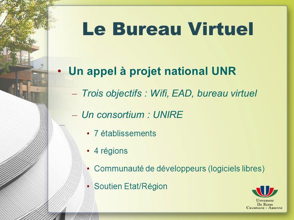 Le Bureau Virtuel Un appel à projet national UNR – Trois objectifs : Wifi, EAD, bureau virtuel – Un consortium : UNIRE 7 établissements 4 régions Communauté de développeurs (logiciels libres) Soutien Etat/Région