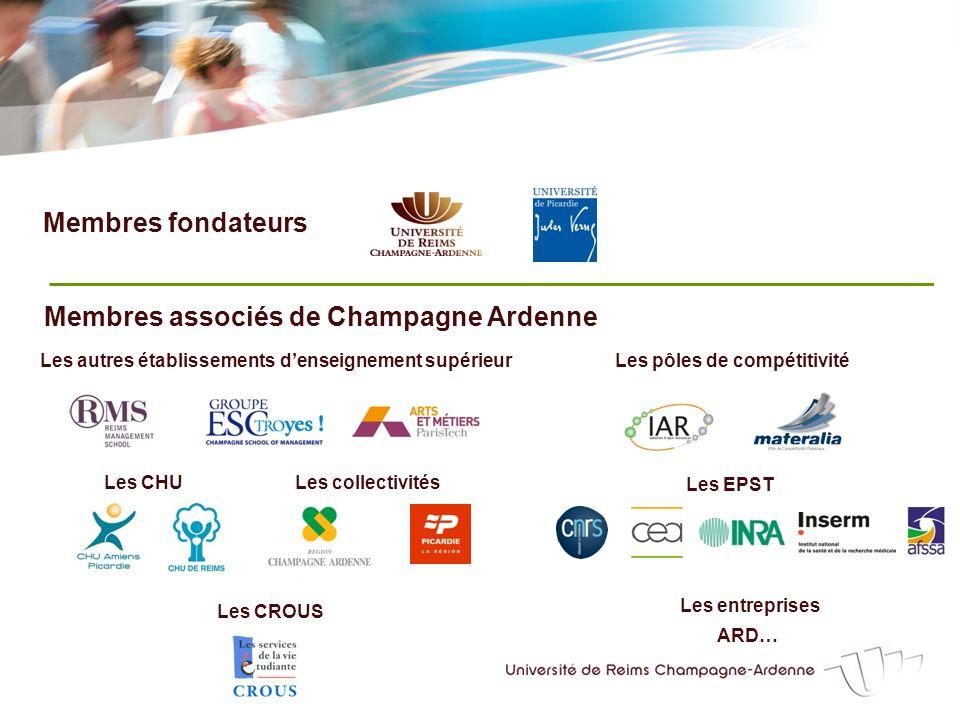 Membres fondateurs Les autres établissements denseignement supérieur Les EPST Les collectivitésLes CHU Membres associés de Champagne Ardenne Les CROUS