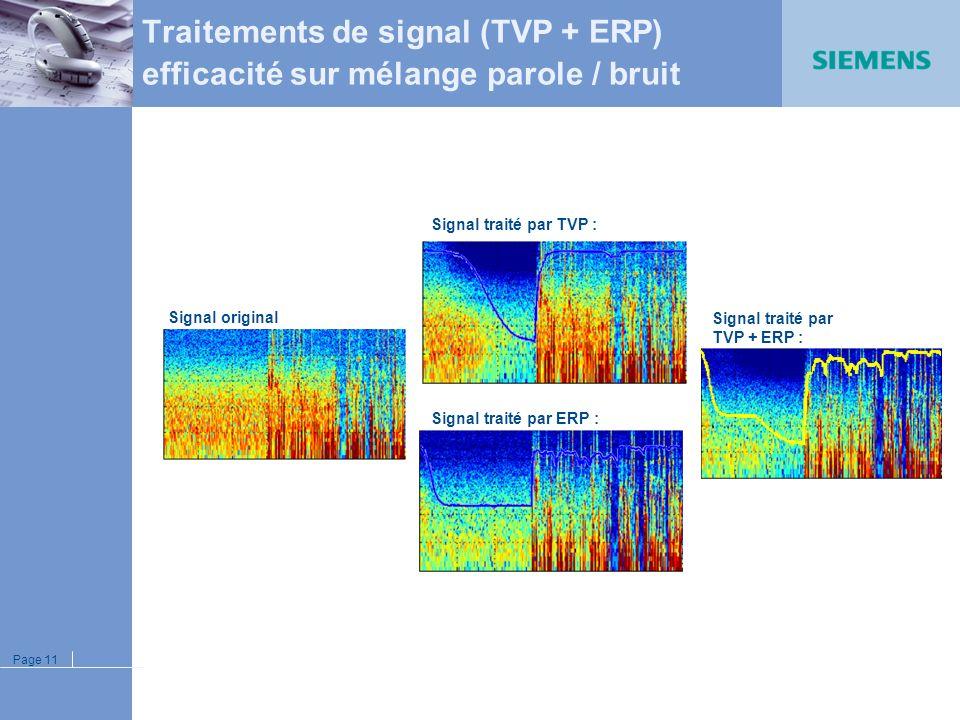 Page 10 Traitements de signal (TVP + ERP) efficacité sur mélange parole / bruit