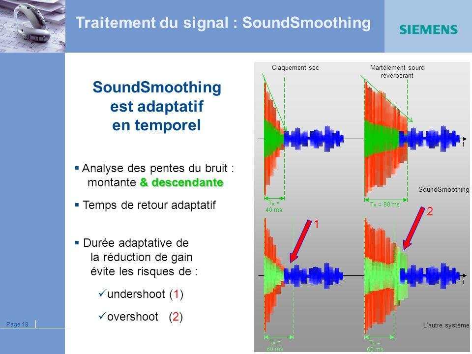 Page 17 Analyse fréquentielle + temporelle => détection des bruits impulsionnels Son impulsionnel : montée brutale d'énergie pic de forte intensité du