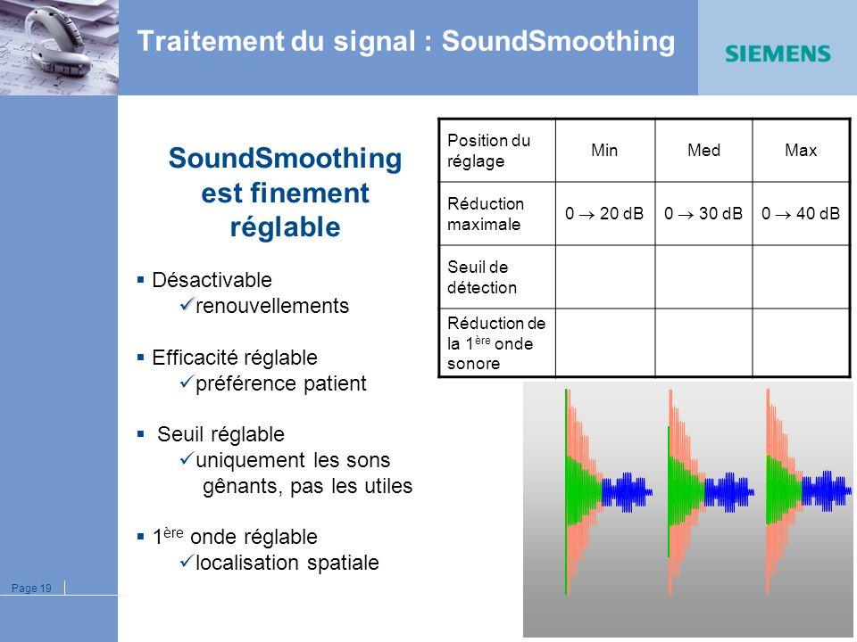Page 18 T R = 60 ms T R = 40 ms T R = 90 ms Claquement secMartèlement sourd réverbérant t t SoundSmoothing L'autre système T R = 60 ms & descendante A