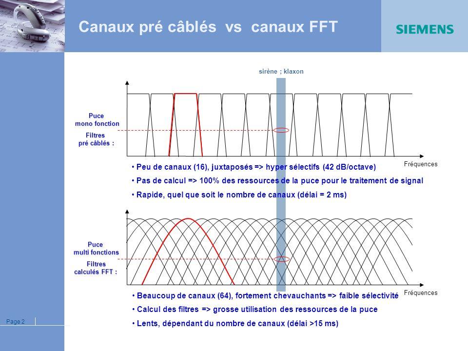 Page 1 Principe de fonctionnement DSP AGC MIC HP 8 paramètres d'analyse Détection des Environnements Traitements numériques du signal Parole Bruit TPB