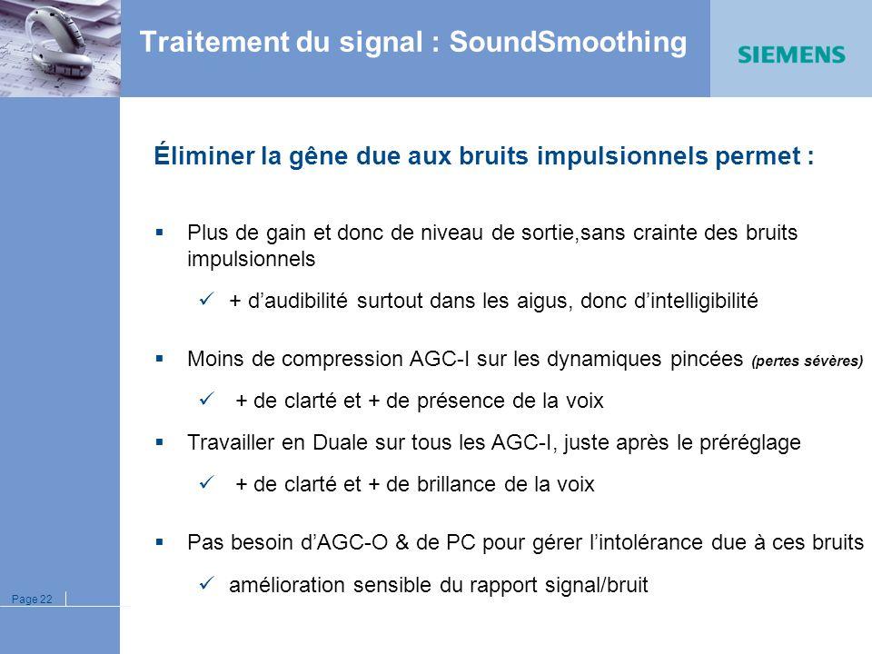 Page 21 Réductions de gain : Off : 0 -Min : 0 20 dB -Med : 0 30 dB -Max : 0 40 dB Préréglage : medium Traitement du signal : SoundSmoothing