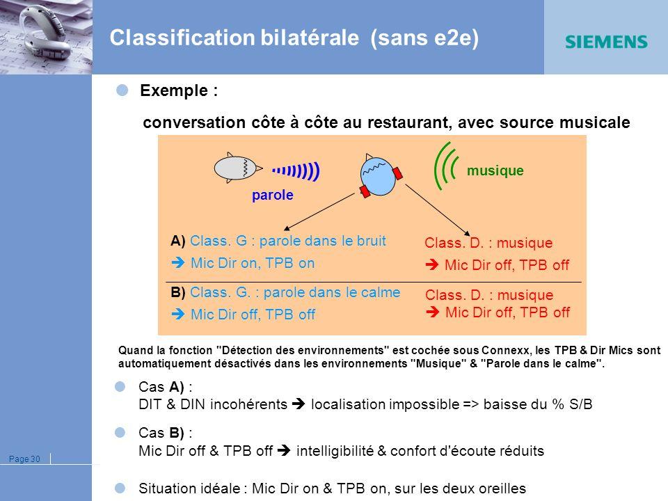 Page 29 Musique Parole dans le calme Parole dans le bruit Bruit stationnaire Bruit fluctuant Musique Classification Oreille gauche Classification Orei