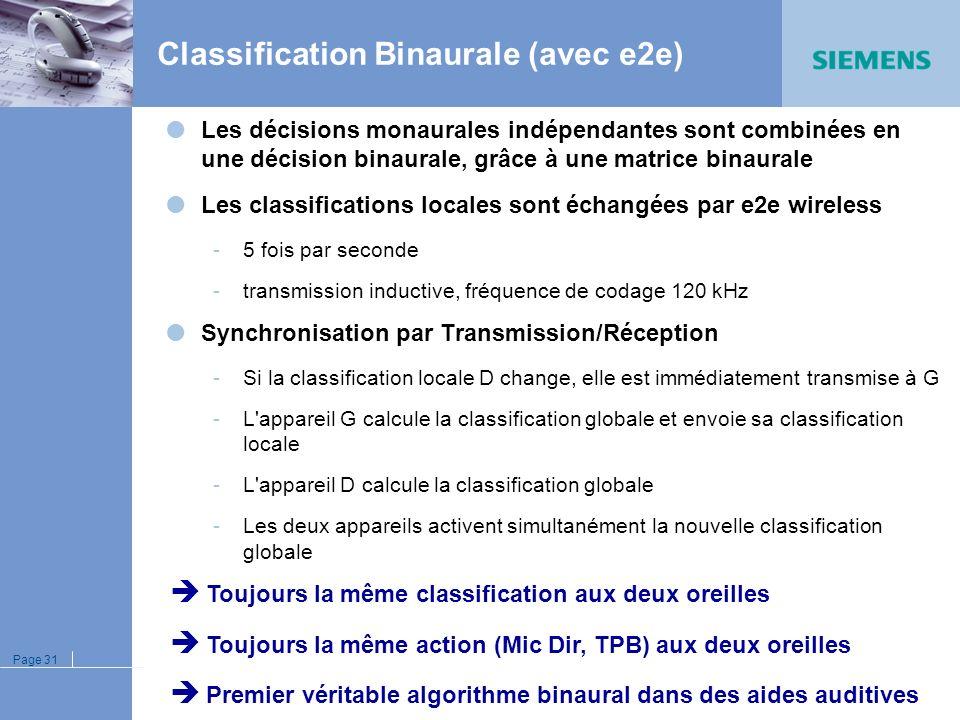 Page 30 Classification bilatérale (sans e2e) Exemple : conversation côte à côte au restaurant, avec source musicale Cas A) : DIT & DIN incohérents loc