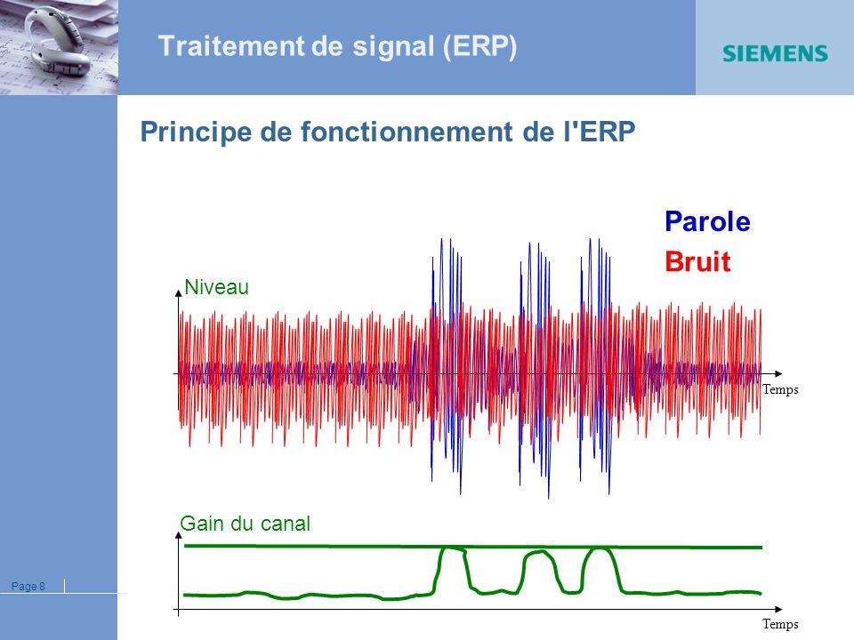 Page 7 (signal enveloppe) fréquence de modulation ParoleBruit Traitement de signal (TVP) Analyse multi axes de la modulation de l'enveloppe pour perme