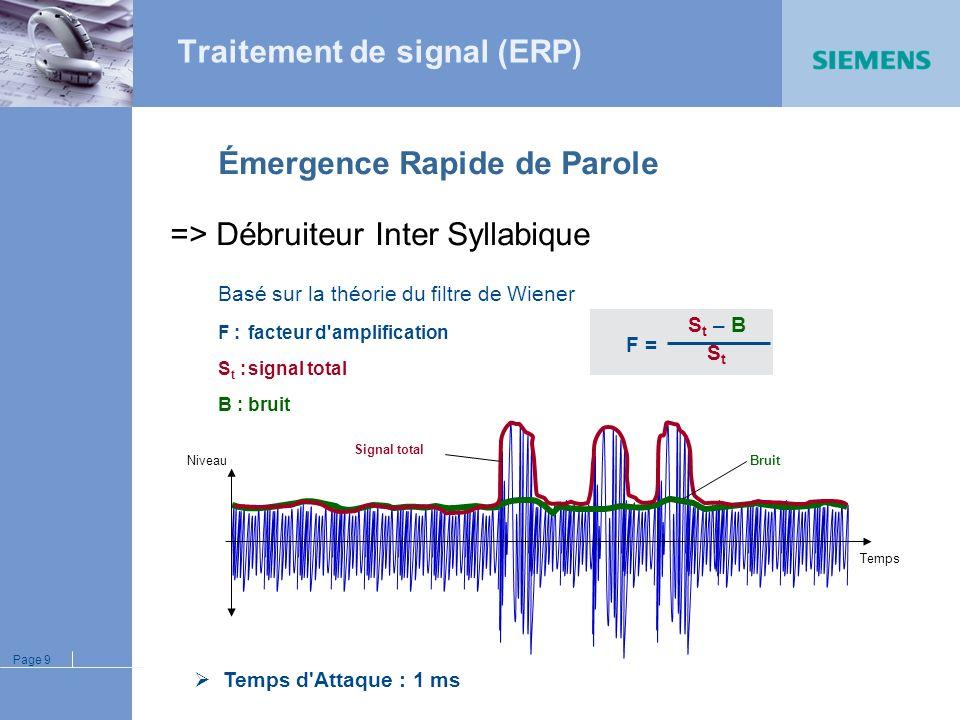 Page 8 Gain du canal Niveau Temps Principe de fonctionnement de l'ERP Bruit Parole Traitement de signal (ERP)