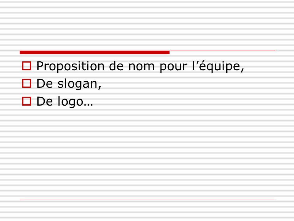 Proposition de nom pour léquipe, De slogan, De logo…