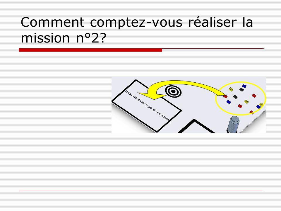 Comment comptez-vous réaliser la mission n°3?