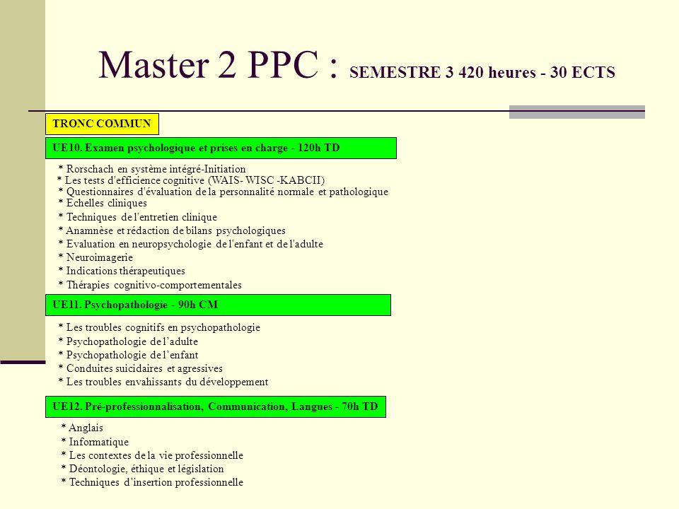 Master 2 PPC PARCOURS ADULTE UE13.