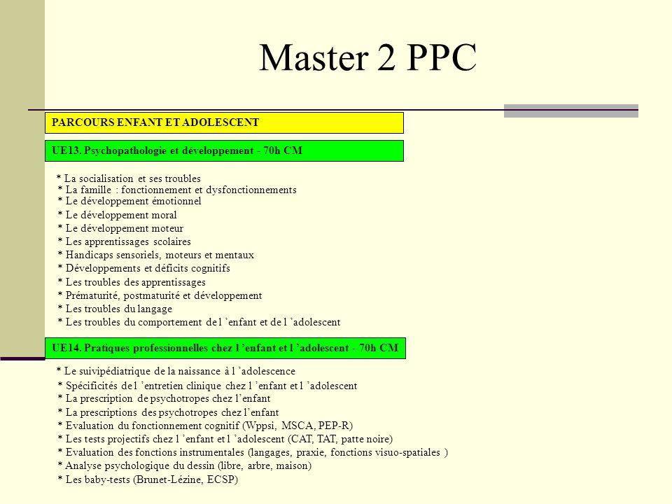 TRONC COMMUN Master 2 PPC : SEMESTRE 3 100 heures - 30 ECTS UE15.