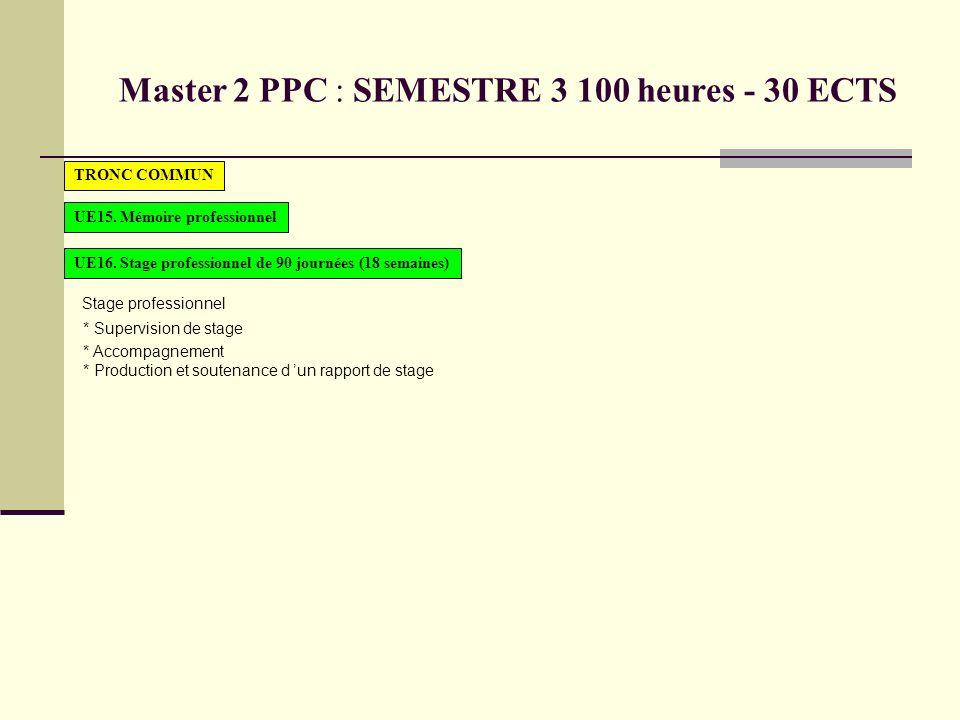 TRONC COMMUN Master 2 PPC : SEMESTRE 3 100 heures - 30 ECTS UE15. Mémoire professionnel UE16. Stage professionnel de 90 journées (18 semaines) Stage p