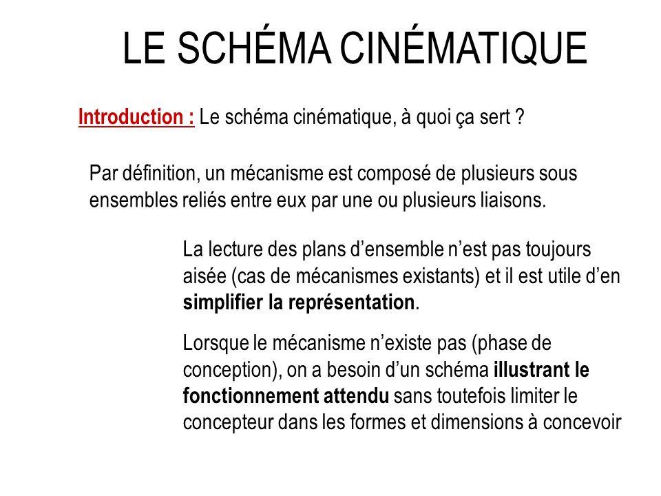 LE SCHÉMA CINÉMATIQUE Introduction : Le schéma cinématique, à quoi ça sert ? Par définition, un mécanisme est composé de plusieurs sous ensembles reli
